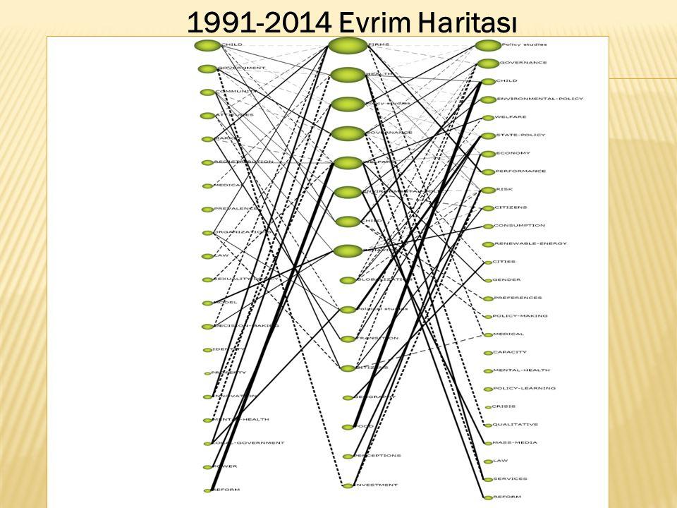 1991-2014 Evrim Haritası