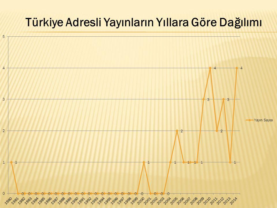 Türkiye Adresli Yayınların Yıllara Göre Dağılımı