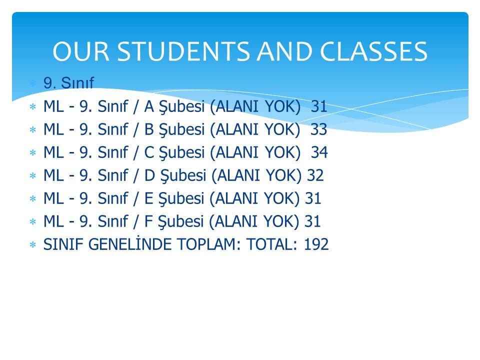  9. Sınıf  ML - 9. Sınıf / A Şubesi (ALANI YOK) 31  ML - 9. Sınıf / B Şubesi (ALANI YOK) 33  ML - 9. Sınıf / C Şubesi (ALANI YOK) 34  ML - 9. Sın