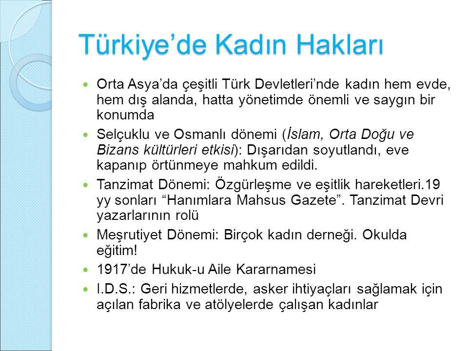 Türkiye'de Kadın Hakları Orta Asya'da çeşitli Türk Devletleri'nde kadın hem evde, hem dış alanda, hatta yönetimde önemli ve saygın bir konumda Selçukl