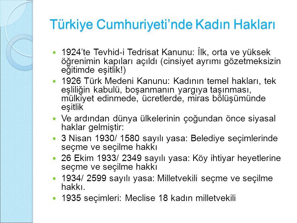 Türkiye Cumhuriyeti'nde Kadın Hakları 1924'te Tevhid-i Tedrisat Kanunu: İlk, orta ve yüksek öğrenimin kapıları açıldı (cinsiyet ayrımı gözetmeksizin eğitimde eşitlik!) 1926 Türk Medeni Kanunu: Kadının temel hakları, tek eşliliğin kabulü, boşanmanın yargıya taşınması, mülkiyet edinmede, ücretlerde, miras bölüşümünde eşitlik Ve ardından dünya ülkelerinin çoğundan önce siyasal haklar gelmiştir: 3 Nisan 1930/ 1580 sayılı yasa: Belediye seçimlerinde seçme ve seçilme hakkı 26 Ekim 1933/ 2349 sayılı yasa: Köy ihtiyar heyetlerine seçme ve seçilme hakkı 1934/ 2599 sayılı yasa: Milletvekili seçme ve seçilme hakkı.