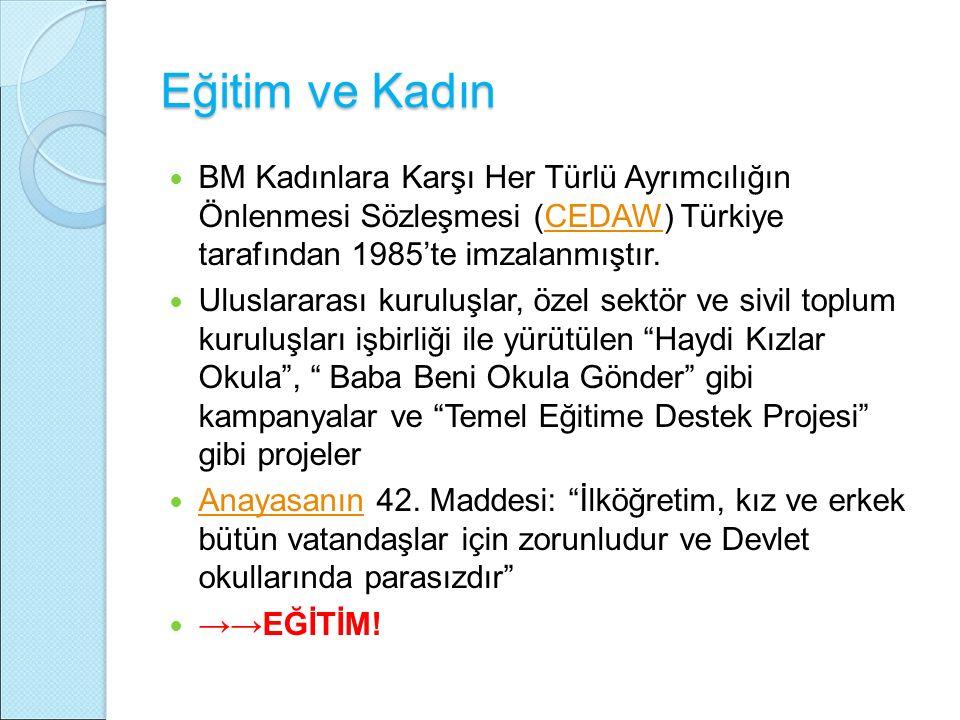Eğitim ve Kadın BM Kadınlara Karşı Her Türlü Ayrımcılığın Önlenmesi Sözleşmesi (CEDAW) Türkiye tarafından 1985'te imzalanmıştır.CEDAW Uluslararası kur