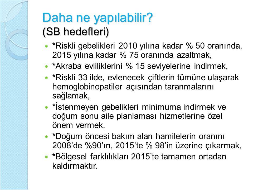 Daha ne yapılabilir? (SB hedefleri) *Riskli gebelikleri 2010 yılına kadar % 50 oranında, 2015 yılına kadar % 75 oranında azaltmak, *Akraba evlilikleri