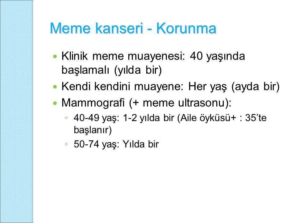 Meme kanseri - Korunma Klinik meme muayenesi: 40 yaşında başlamalı (yılda bir) Kendi kendini muayene: Her yaş (ayda bir) Mammografi (+ meme ultrasonu)