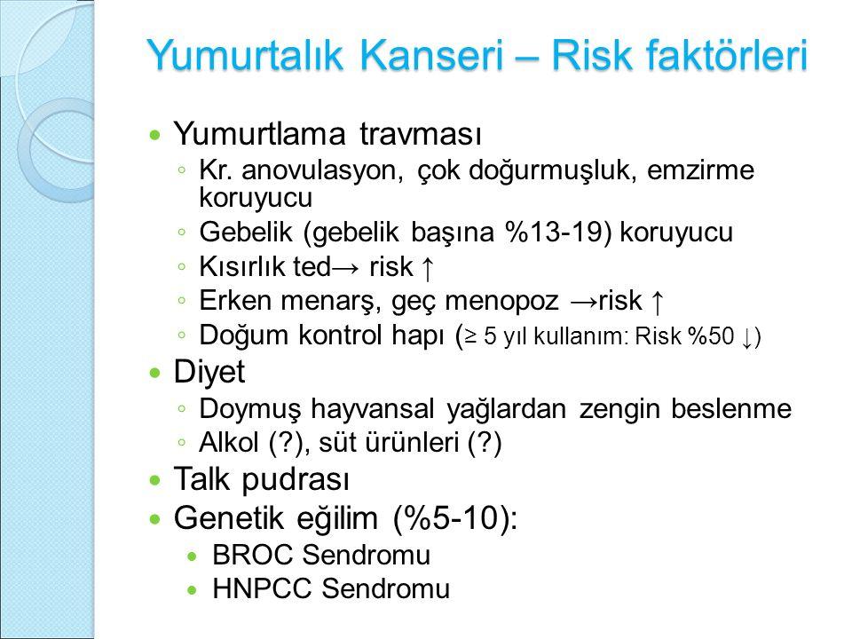 Yumurtalık Kanseri – Risk faktörleri Yumurtlama travması ◦ Kr. anovulasyon, çok doğurmuşluk, emzirme koruyucu ◦ Gebelik (gebelik başına %13-19) koruyu