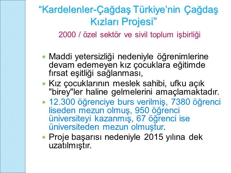 Kardelenler-Çağdaş Türkiye'nin Çağdaş Kızları Projesi Kardelenler-Çağdaş Türkiye'nin Çağdaş Kızları Projesi 2000 / özel sektör ve sivil toplum işbirliği Maddi yetersizliği nedeniyle öğrenimlerine devam edemeyen kız çocuklara eğitimde fırsat eşitliği sağlanması, Kız çocuklarının meslek sahibi, ufku açık birey ler haline gelmelerini amaçlamaktadır.