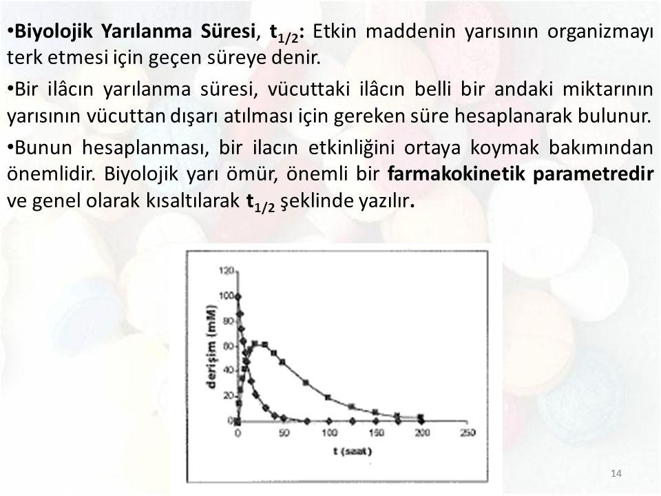 15 Başka şekilde ifade edersek; bir ilacın yarılanma ömrü, ilacın içildikten belli bir süre sonra kandaki değeri, içindeki etken madde miktarının yarısına kadar düşer.