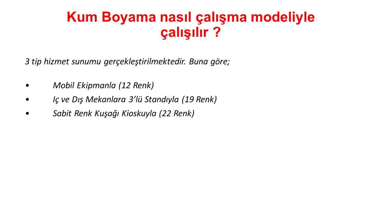 Kum Boyama nasıl çalışma modeliyle çalışılır ? 3 tip hizmet sunumu gerçekleştirilmektedir. Buna göre; Mobil Ekipmanla (12 Renk) Iç ve Dış Mekanlara 3'