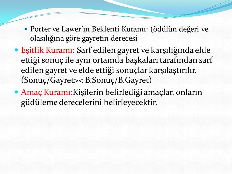 Porter ve Lawer'ın Beklenti Kuramı: (ödülün değeri ve olasılığına göre gayretin derecesi Eşitlik Kuramı: Sarf edilen gayret ve karşılığında elde ettiğ