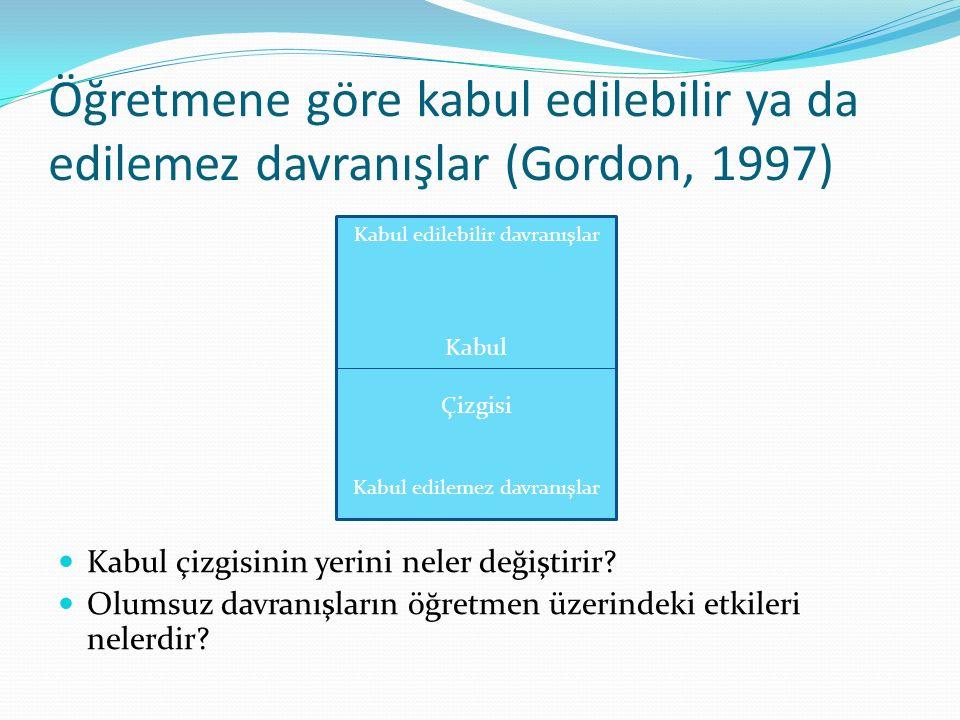 Öğretmene göre kabul edilebilir ya da edilemez davranışlar (Gordon, 1997) Kabul çizgisinin yerini neler değiştirir? Olumsuz davranışların öğretmen üze