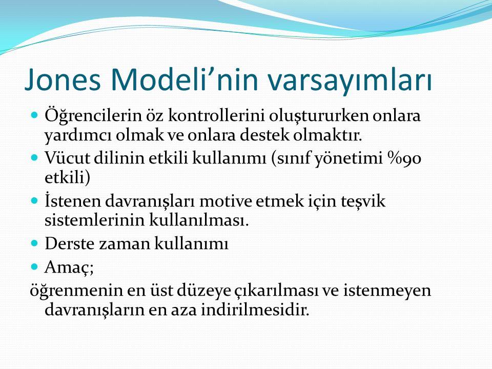 Jones Modeli'nin varsayımları Öğrencilerin öz kontrollerini oluştururken onlara yardımcı olmak ve onlara destek olmaktır. Vücut dilinin etkili kullanı
