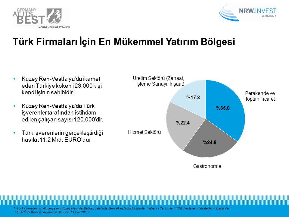 11 Türk Firmaları'nın Almanya'nın Kuzey Ren-Vestfalya Eyaletinde Gerçekleştirdiği Doğrudan Yabancı Yatırımlar (FDI): Hedefler – Stratejiler – Başarıla