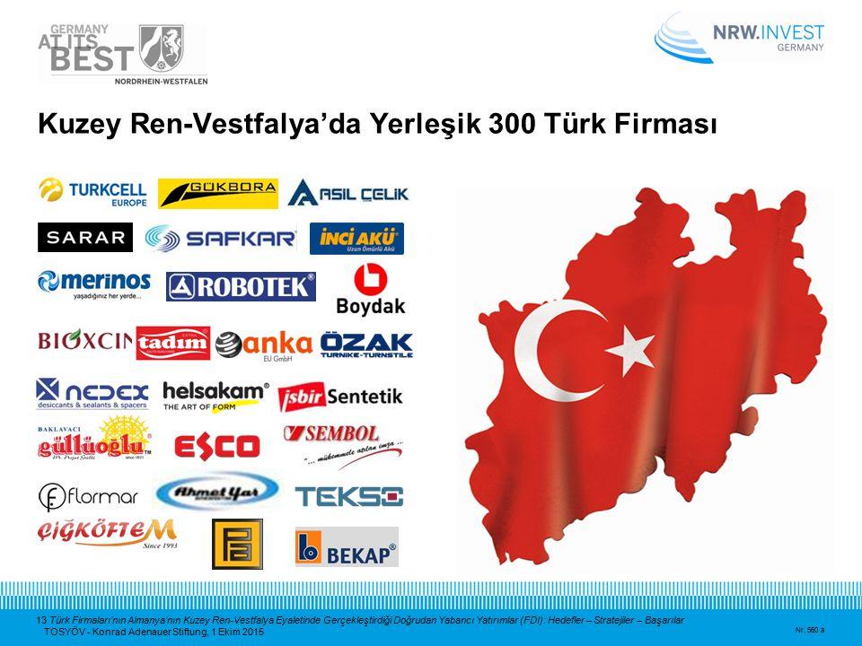 13 Türk Firmaları'nın Almanya'nın Kuzey Ren-Vestfalya Eyaletinde Gerçekleştirdiği Doğrudan Yabancı Yatırımlar (FDI): Hedefler – Stratejiler – Başarıla
