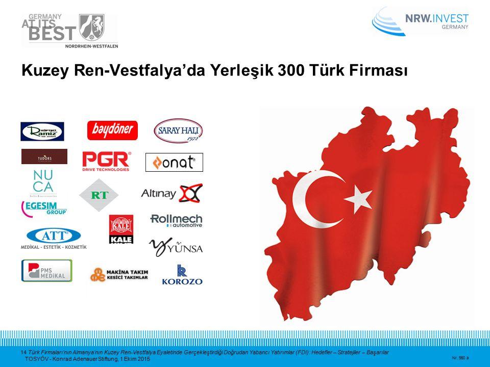 14 Türk Firmaları'nın Almanya'nın Kuzey Ren-Vestfalya Eyaletinde Gerçekleştirdiği Doğrudan Yabancı Yatırımlar (FDI): Hedefler – Stratejiler – Başarıla