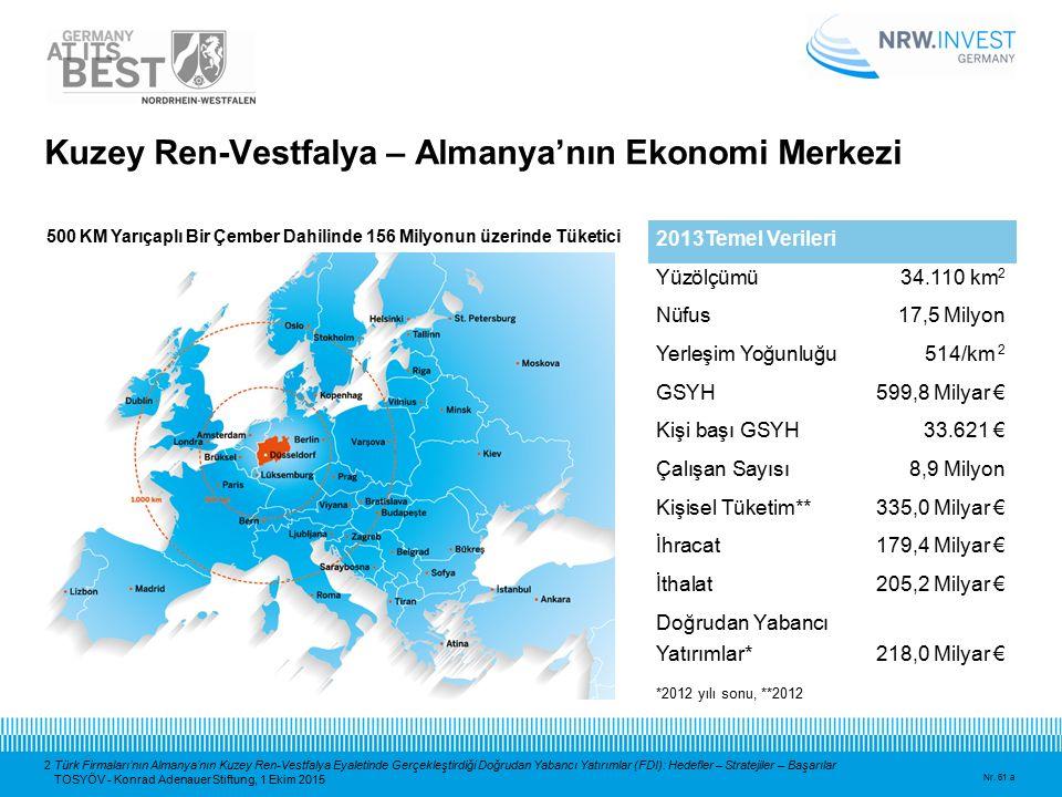 2 Türk Firmaları'nın Almanya'nın Kuzey Ren-Vestfalya Eyaletinde Gerçekleştirdiği Doğrudan Yabancı Yatırımlar (FDI): Hedefler – Stratejiler – Başarılar