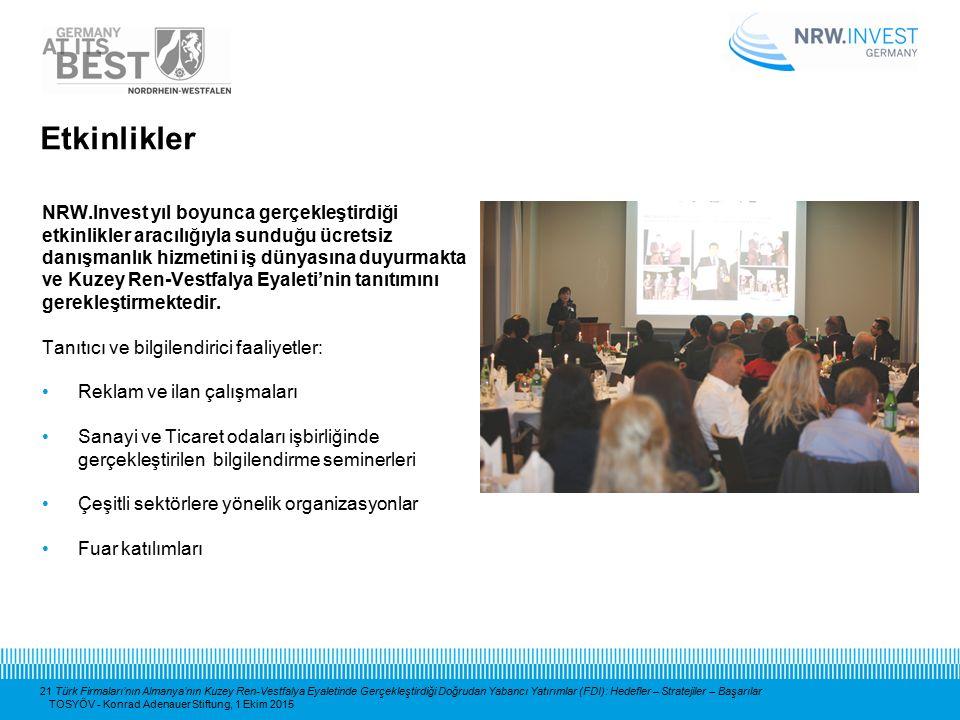 21 Türk Firmaları'nın Almanya'nın Kuzey Ren-Vestfalya Eyaletinde Gerçekleştirdiği Doğrudan Yabancı Yatırımlar (FDI): Hedefler – Stratejiler – Başarıla