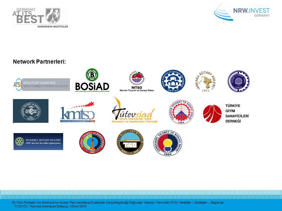 25 Türk Firmaları'nın Almanya'nın Kuzey Ren-Vestfalya Eyaletinde Gerçekleştirdiği Doğrudan Yabancı Yatırımlar (FDI): Hedefler – Stratejiler – Başarıla
