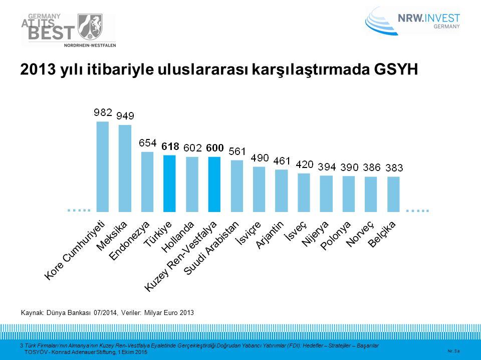 3 Türk Firmaları'nın Almanya'nın Kuzey Ren-Vestfalya Eyaletinde Gerçekleştirdiği Doğrudan Yabancı Yatırımlar (FDI): Hedefler – Stratejiler – Başarılar