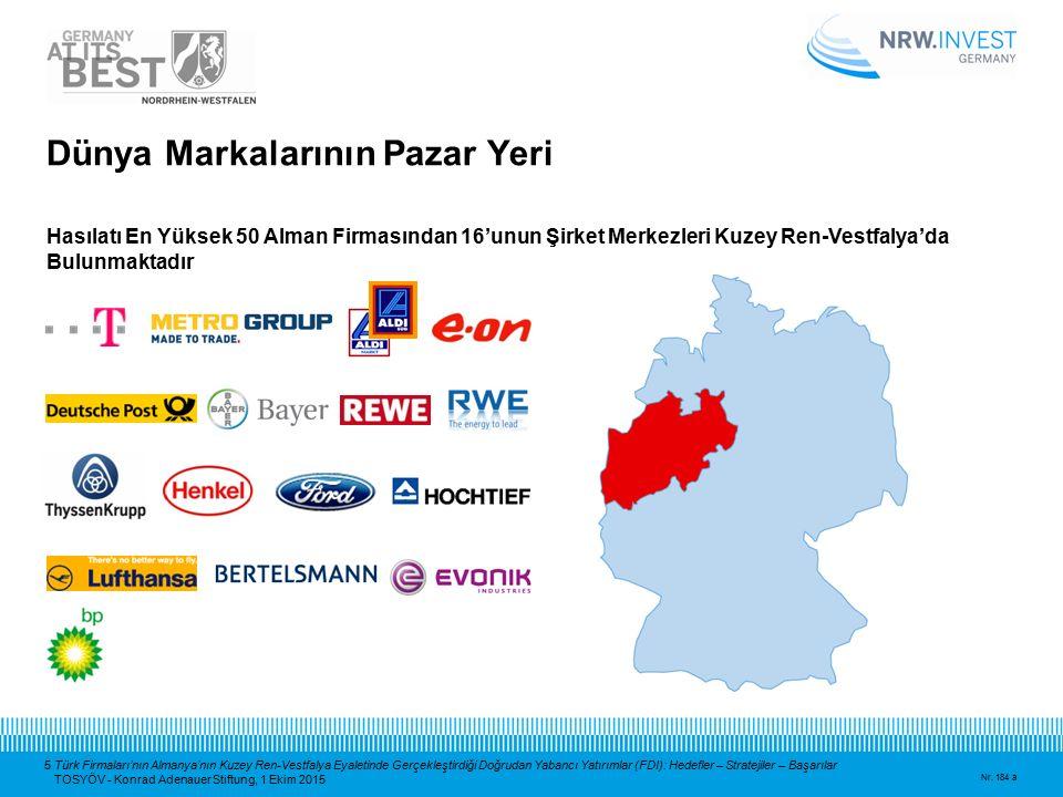 5 Türk Firmaları'nın Almanya'nın Kuzey Ren-Vestfalya Eyaletinde Gerçekleştirdiği Doğrudan Yabancı Yatırımlar (FDI): Hedefler – Stratejiler – Başarılar