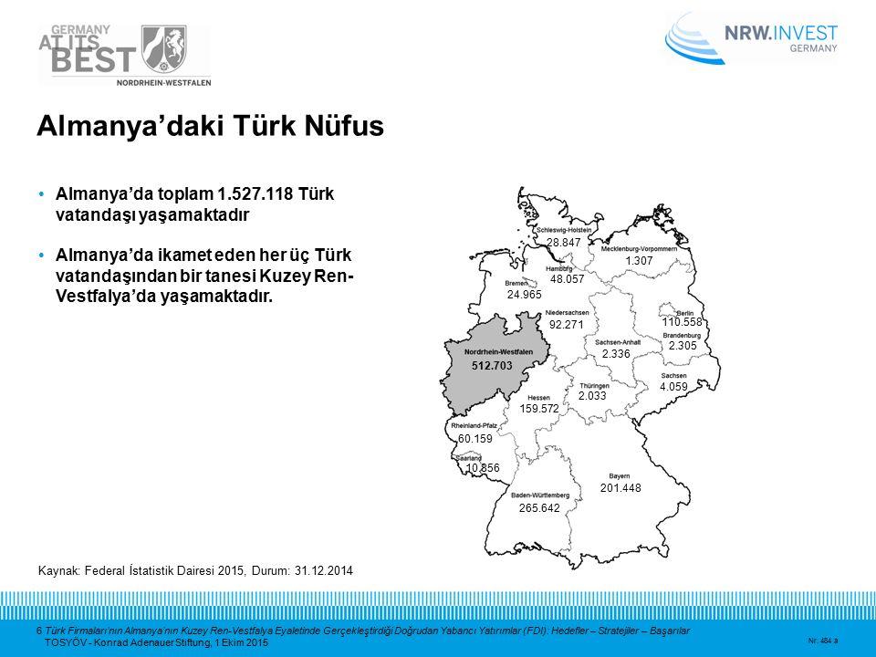 6 Türk Firmaları'nın Almanya'nın Kuzey Ren-Vestfalya Eyaletinde Gerçekleştirdiği Doğrudan Yabancı Yatırımlar (FDI): Hedefler – Stratejiler – Başarılar