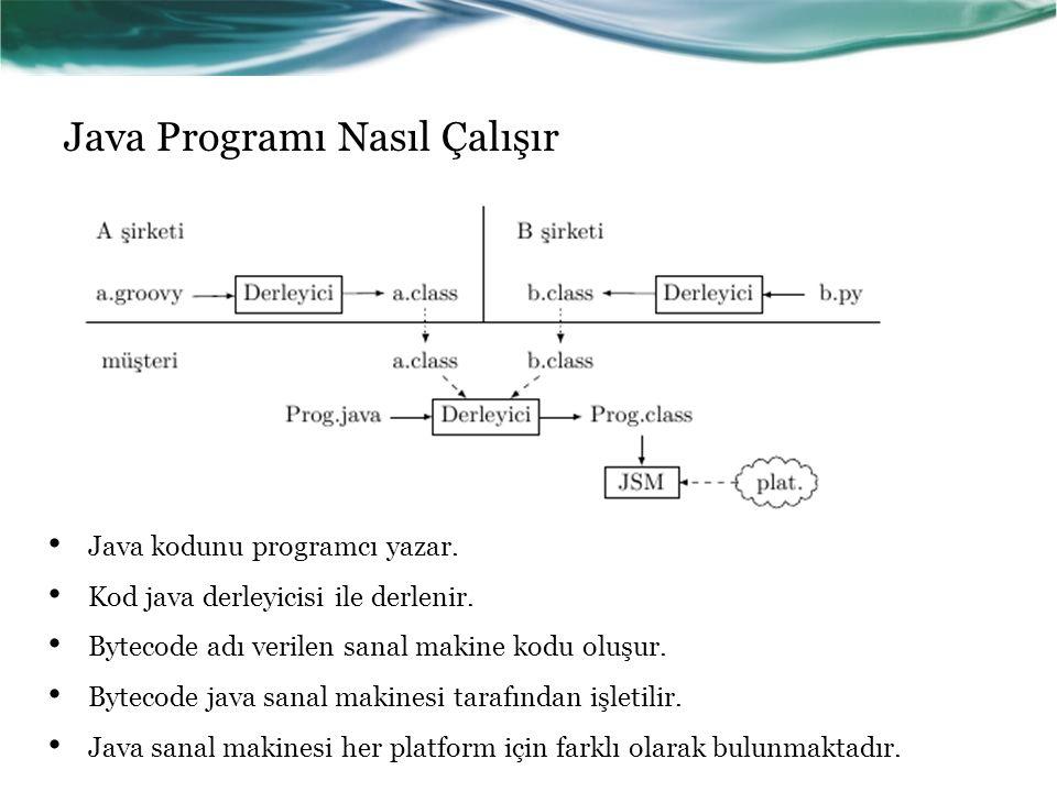 Java Programı Nasıl Çalışır Java kodunu programcı yazar. Kod java derleyicisi ile derlenir. Bytecode adı verilen sanal makine kodu oluşur. Bytecode ja
