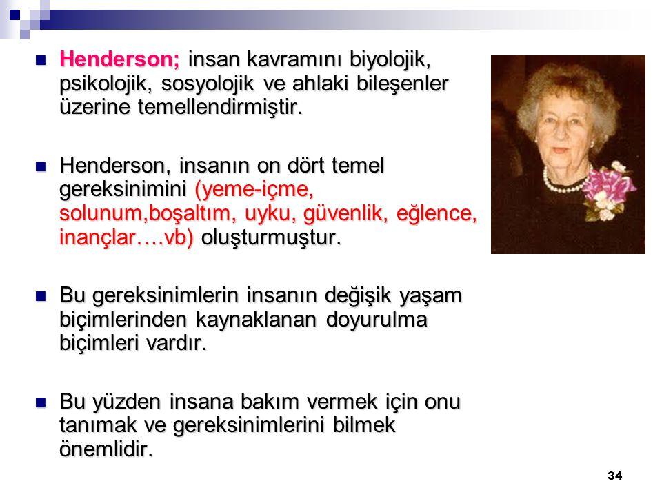 34 Henderson; insan kavramını biyolojik, psikolojik, sosyolojik ve ahlaki bileşenler üzerine temellendirmiştir. Henderson; insan kavramını biyolojik,