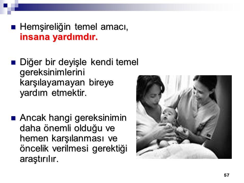 57 Hemşireliğin temel amacı, insana yardımdır. Hemşireliğin temel amacı, insana yardımdır. Diğer bir deyişle kendi temel gereksinimlerini karşılayamay