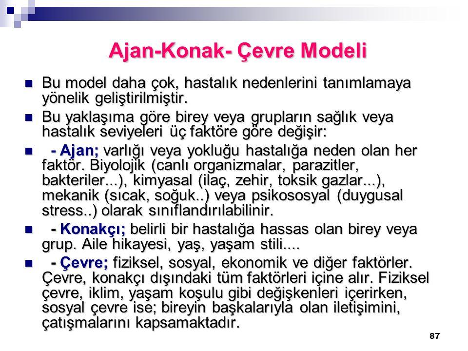 87 Ajan-Konak- Çevre Modeli Ajan-Konak- Çevre Modeli Bu model daha çok, hastalık nedenlerini tanımlamaya yönelik geliştirilmiştir. Bu model daha çok,