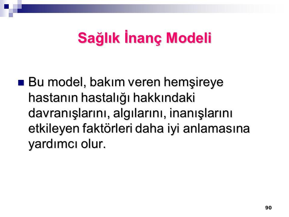 90 Sağlık İnanç Modeli Bu model, bakım veren hemşireye hastanın hastalığı hakkındaki davranışlarını, algılarını, inanışlarını etkileyen faktörleri dah