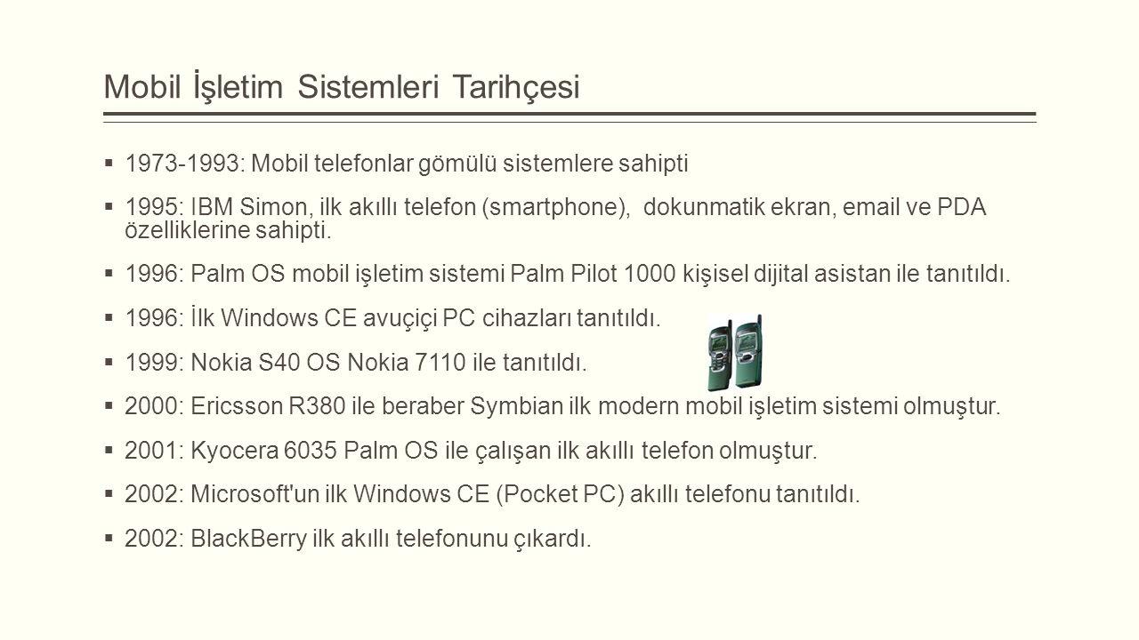 Mobil İşletim Sistemleri Tarihçesi  1973-1993: Mobil telefonlar gömülü sistemlere sahipti  1995: IBM Simon, ilk akıllı telefon (smartphone), dokunma