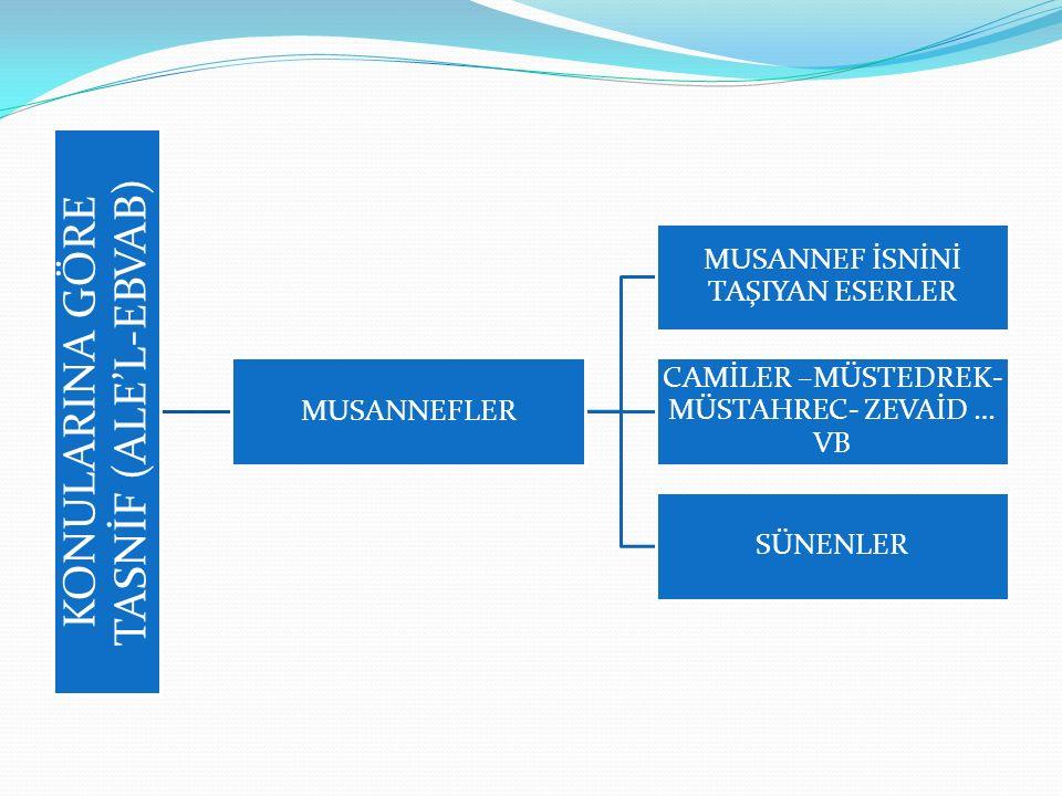 Buhârî et-Tarih'ul-Kebîr Sahabe, tâbiûn ve sonrakileri alfabetik olarak tanıtır.