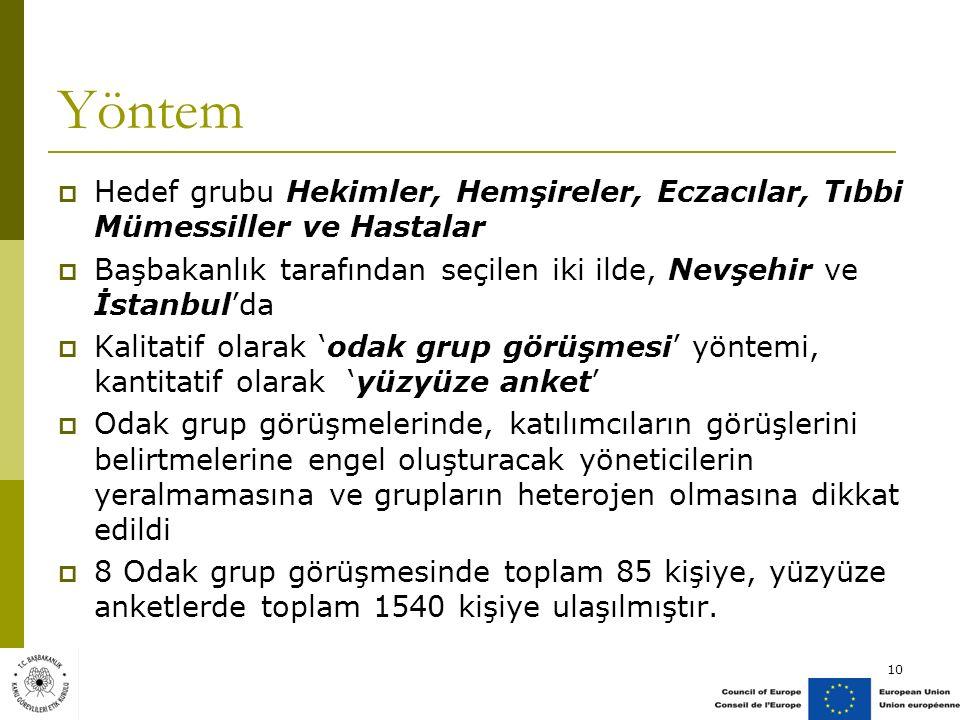Yöntem  Hedef grubu Hekimler, Hemşireler, Eczacılar, Tıbbi Mümessiller ve Hastalar  Başbakanlık tarafından seçilen iki ilde, Nevşehir ve İstanbul'da  Kalitatif olarak 'odak grup görüşmesi' yöntemi, kantitatif olarak 'yüzyüze anket'  Odak grup görüşmelerinde, katılımcıların görüşlerini belirtmelerine engel oluşturacak yöneticilerin yeralmamasına ve grupların heterojen olmasına dikkat edildi  8 Odak grup görüşmesinde toplam 85 kişiye, yüzyüze anketlerde toplam 1540 kişiye ulaşılmıştır.
