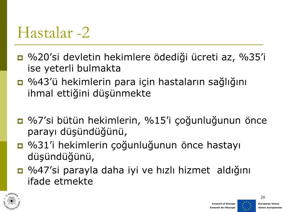 Kalitatif Araştırma Sonuçları 27