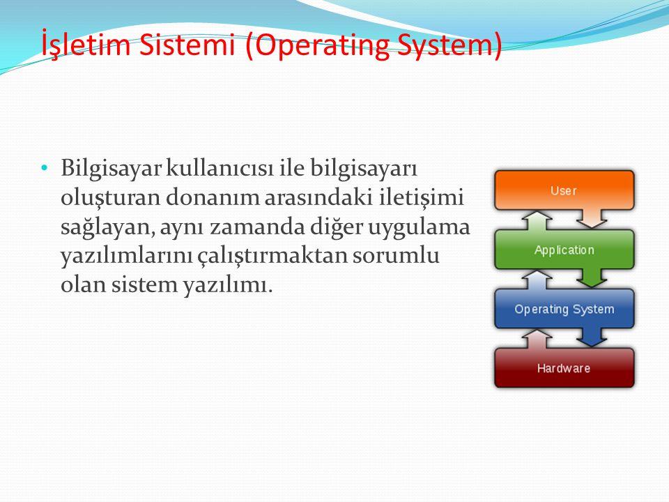 İşletim Sistemi (Operating System) Bilgisayar kullanıcısı ile bilgisayarı oluşturan donanım arasındaki iletişimi sağlayan, aynı zamanda diğer uygulama