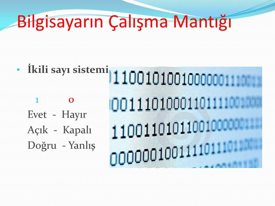 Bilgisayarın Çalışma Mantığı İkili sayı sistemi 1 0 Evet - Hayır Açık - Kapalı Doğru - Yanlış