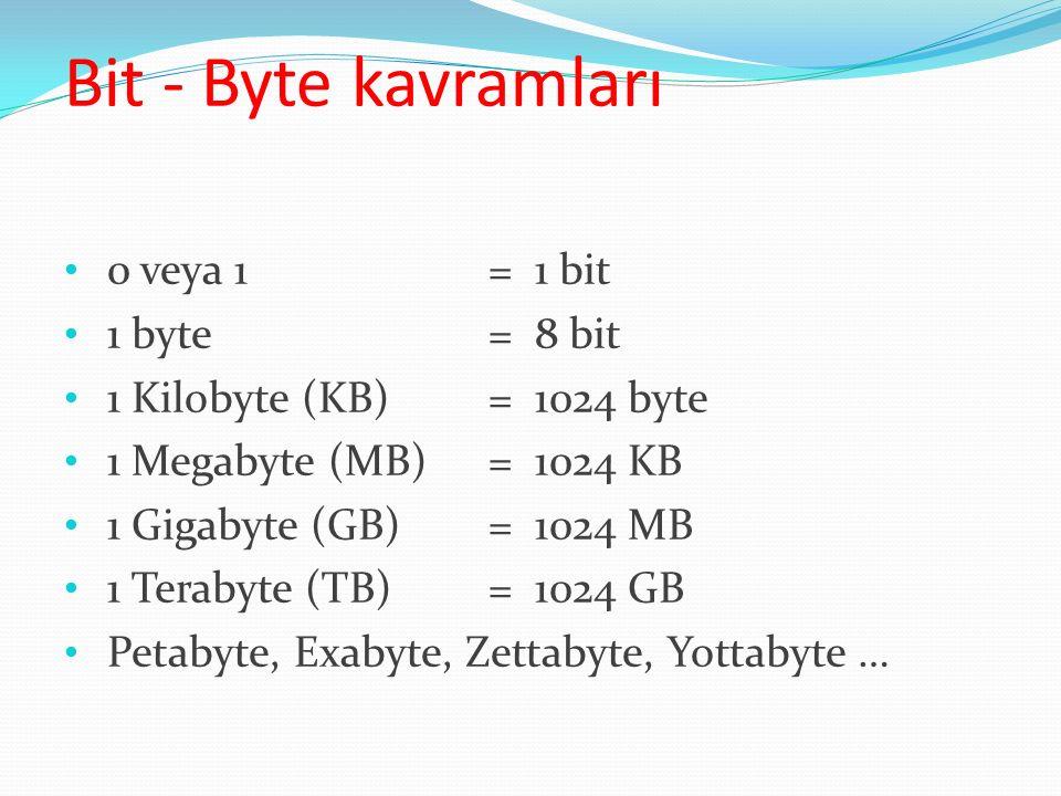 Bit - Byte kavramları 0 veya 1= 1 bit 1 byte = 8 bit 1 Kilobyte (KB) = 1024 byte 1 Megabyte (MB) = 1024 KB 1 Gigabyte (GB) = 1024 MB 1 Terabyte (TB)=