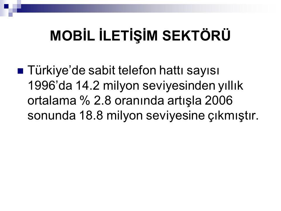 MOBİL İLETİŞİM SEKTÖRÜ Türkiye'de sabit telefon hattı sayısı 1996'da 14.2 milyon seviyesinden yıllık ortalama % 2.8 oranında artışla 2006 sonunda 18.8