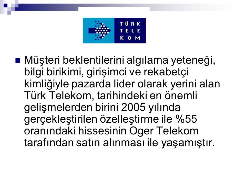 Müşteri beklentilerini algılama yeteneği, bilgi birikimi, girişimci ve rekabetçi kimliğiyle pazarda lider olarak yerini alan Türk Telekom, tarihindeki