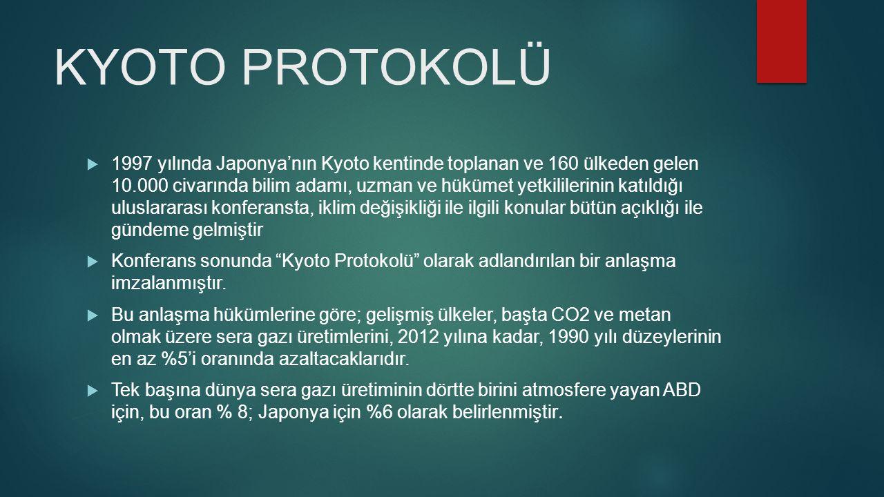 KYOTO PROTOKOLÜ  1997 yılında Japonya'nın Kyoto kentinde toplanan ve 160 ülkeden gelen 10.000 civarında bilim adamı, uzman ve hükümet yetkililerinin katıldığı uluslararası konferansta, iklim değişikliği ile ilgili konular bütün açıklığı ile gündeme gelmiştir  Konferans sonunda Kyoto Protokolü olarak adlandırılan bir anlaşma imzalanmıştır.