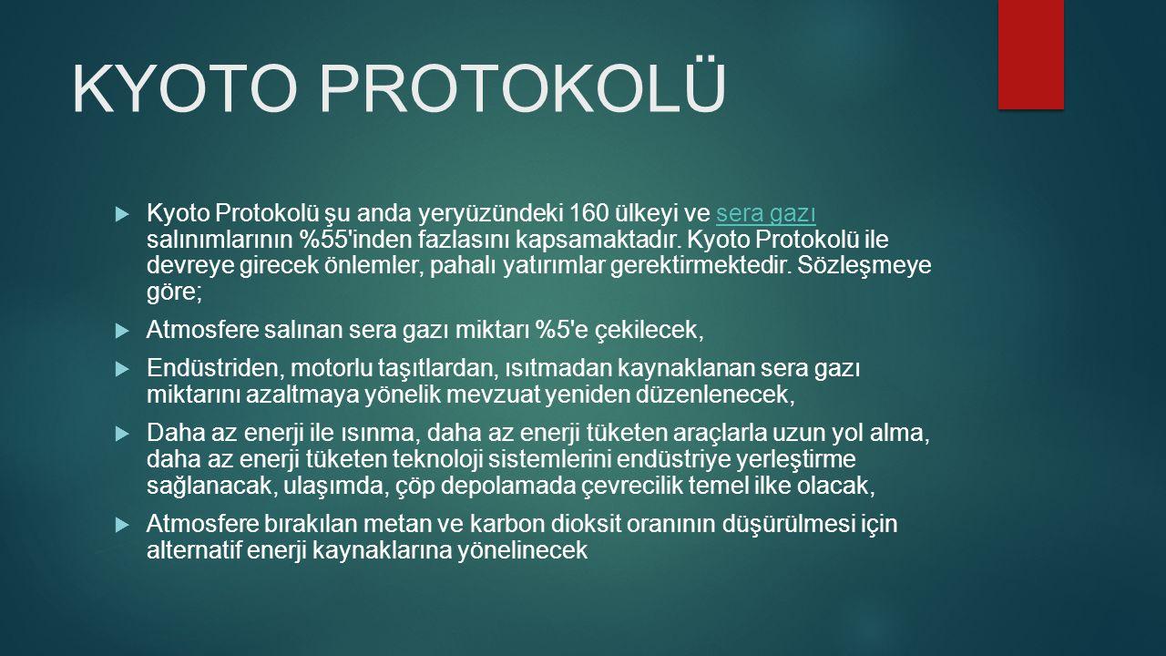 KYOTO PROTOKOLÜ  Kyoto Protokolü şu anda yeryüzündeki 160 ülkeyi ve sera gazı salınımlarının %55 inden fazlasını kapsamaktadır.