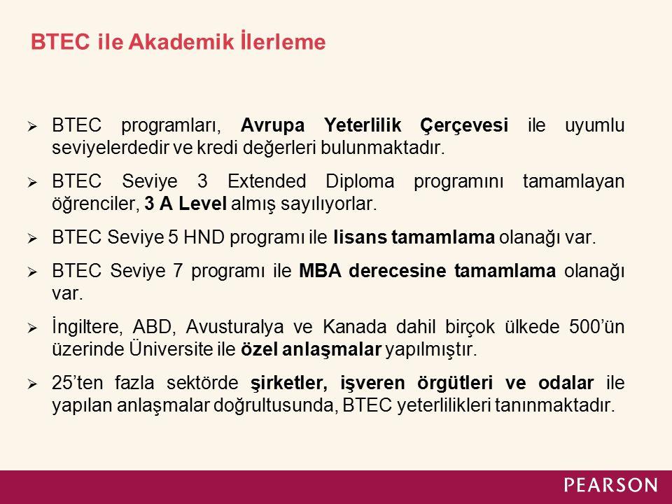BTEC ile Akademik İlerleme  BTEC programları, Avrupa Yeterlilik Çerçevesi ile uyumlu seviyelerdedir ve kredi değerleri bulunmaktadır.  BTEC Seviye 3