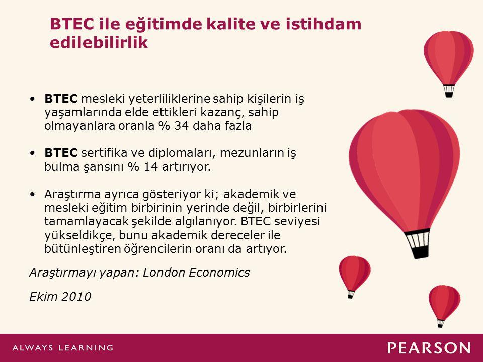 * BTEC mesleki yeterliliklerine sahip kişilerin iş yaşamlarında elde ettikleri kazanç, sahip olmayanlara oranla % 34 daha fazla BTEC sertifika ve diplomaları, mezunların iş bulma şansını % 14 artırıyor.