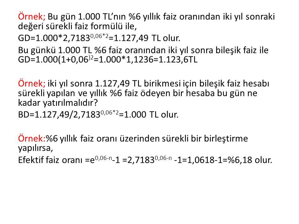 Örnek; Bu gün 1.000 TL'nın %6 yıllık faiz oranından iki yıl sonraki değeri sürekli faiz formülü ile, GD=1.000*2,7183 0,06*2 =1.127,49 TL olur.