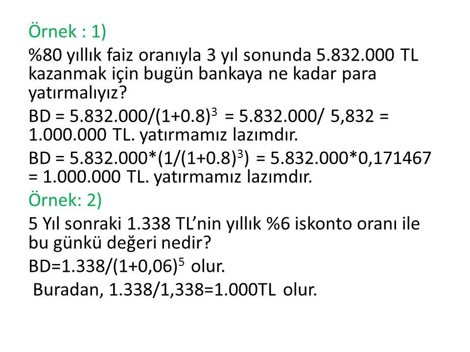 Örnek : 1) %80 yıllık faiz oranıyla 3 yıl sonunda 5.832.000 TL kazanmak için bugün bankaya ne kadar para yatırmalıyız.