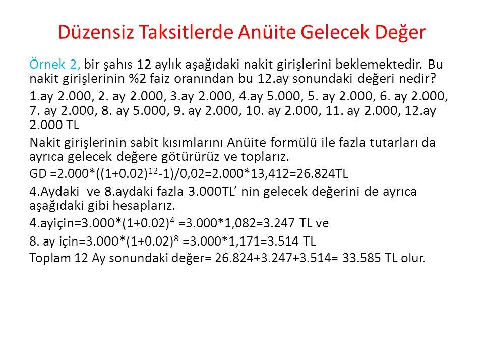 Düzensiz Taksitlerde Anüite Gelecek Değer Örnek 2, bir şahıs 12 aylık aşağıdaki nakit girişlerini beklemektedir.