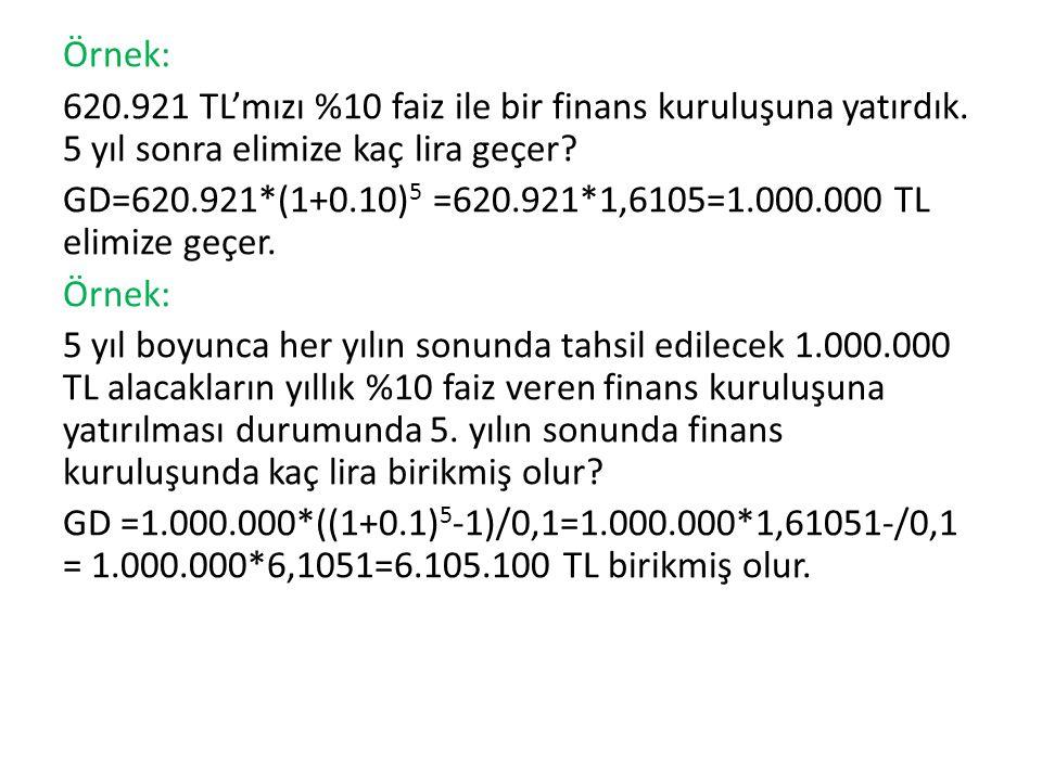 Örnek: 620.921 TL'mızı %10 faiz ile bir finans kuruluşuna yatırdık.