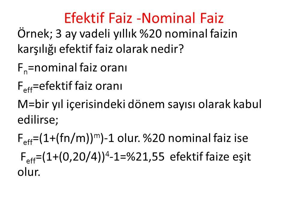 Efektif Faiz -Nominal Faiz Örnek; 3 ay vadeli yıllık %20 nominal faizin karşılığı efektif faiz olarak nedir.