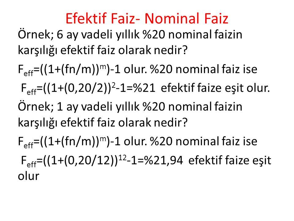 Efektif Faiz- Nominal Faiz Örnek; 6 ay vadeli yıllık %20 nominal faizin karşılığı efektif faiz olarak nedir.