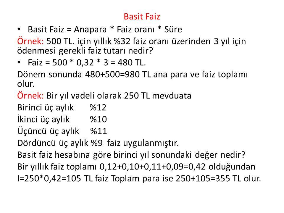 Basit Faiz Basit Faiz = Anapara * Faiz oranı * Süre Örnek: 500 TL.