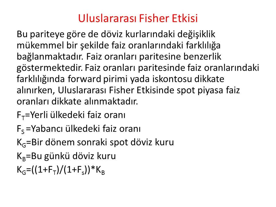 Uluslararası Fisher Etkisi Bu pariteye göre de döviz kurlarındaki değişiklik mükemmel bir şekilde faiz oranlarındaki farklılığa bağlanmaktadır.